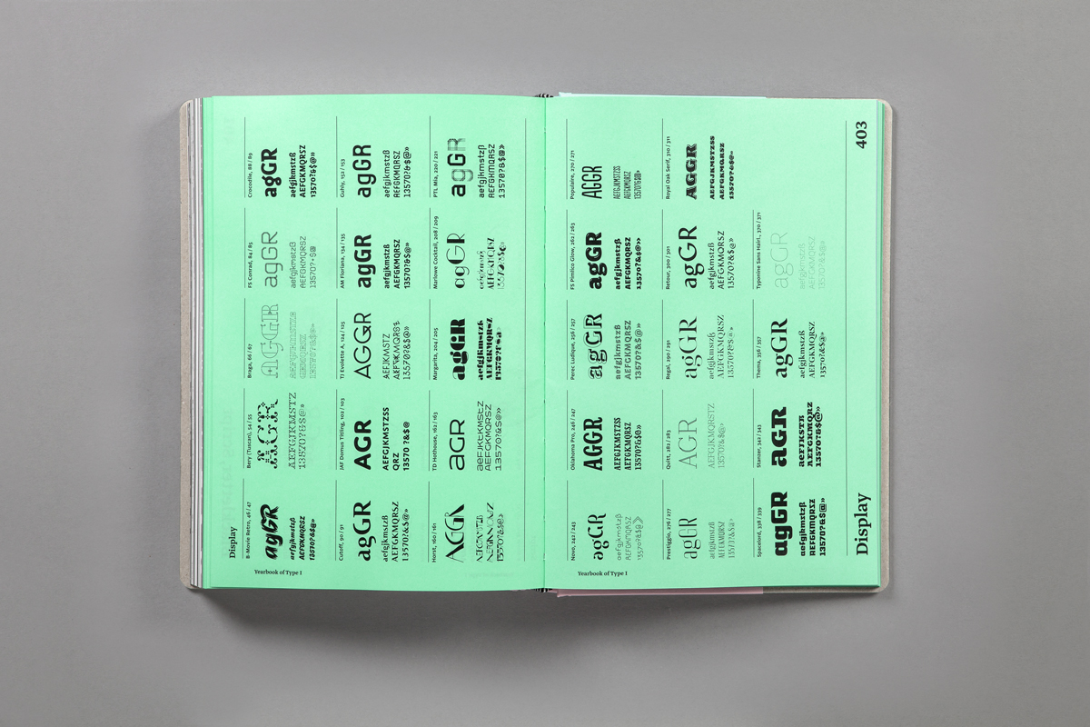 Yearbook of Type I