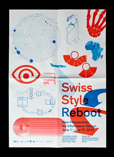 Swiss Style Reboot - slanted