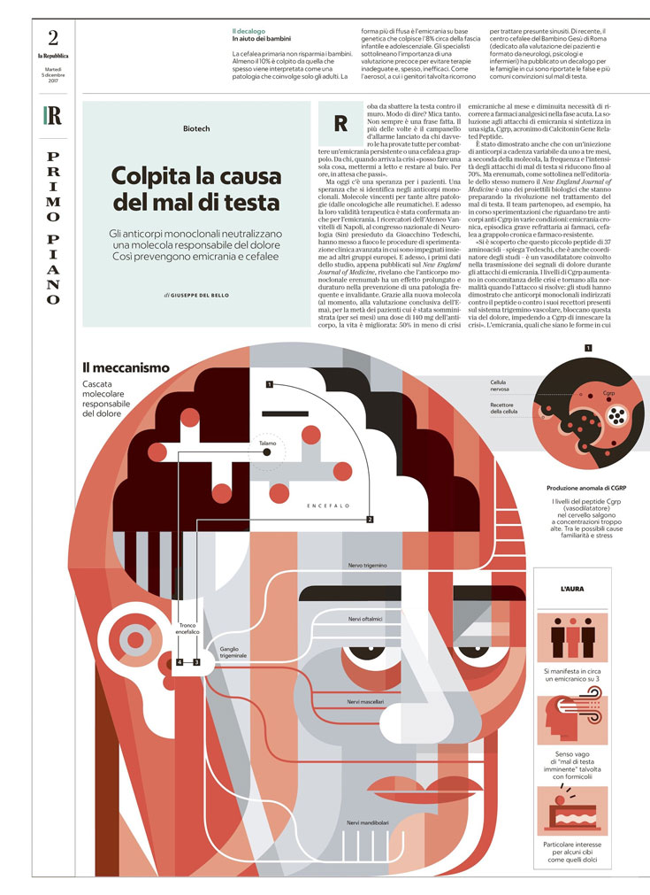 slanted-gestalten-newspaper-design_08