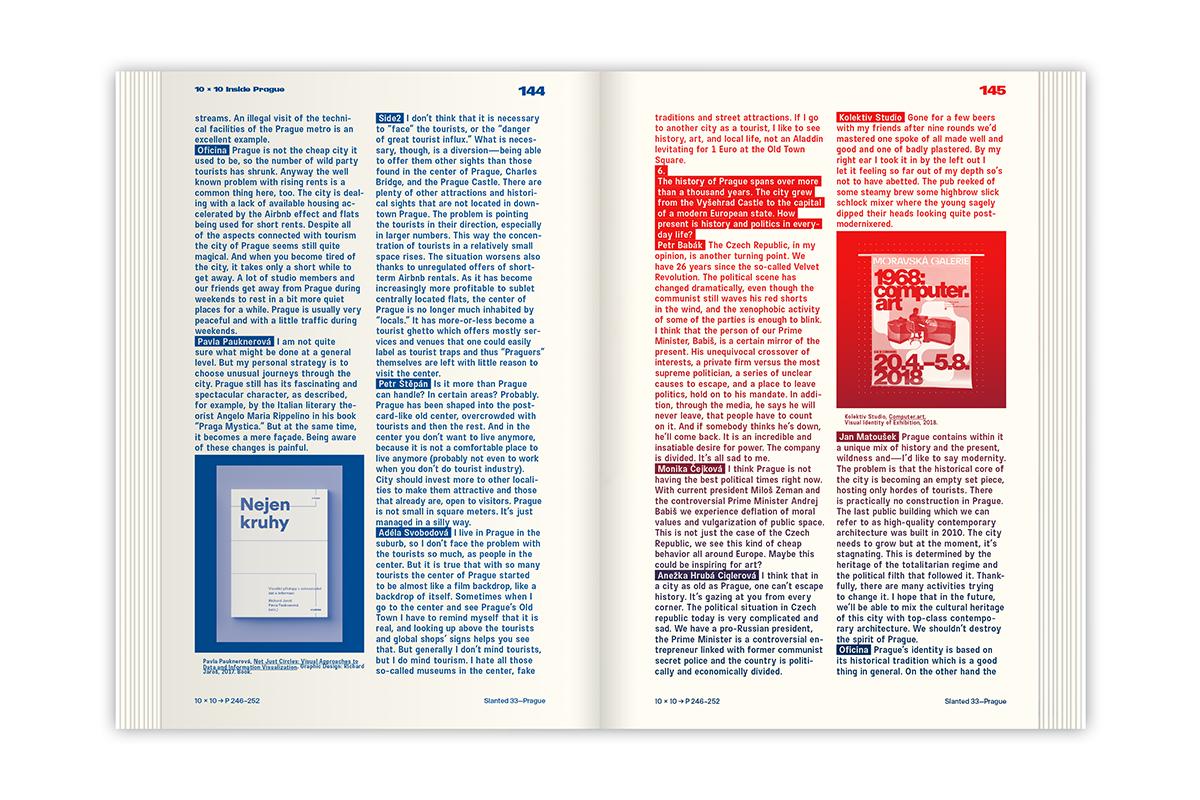 Slanted-Magazine-33-Prague-Special-Edition-Images-17