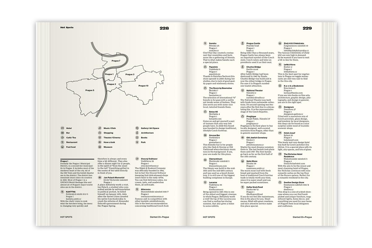 Slanted-Magazine-33-Prague-Special-Edition-Images-23