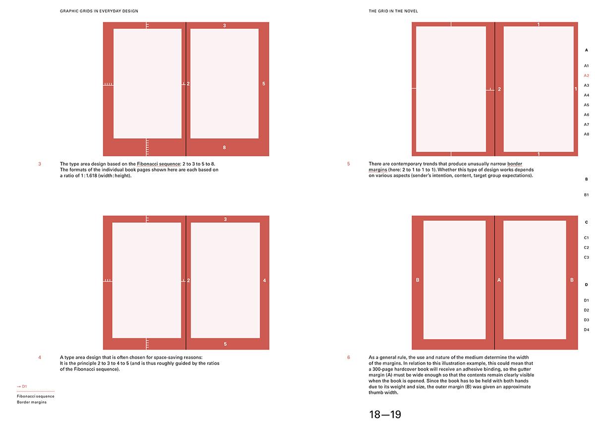 Slanted_Blog_publication_Structuring-Design_03