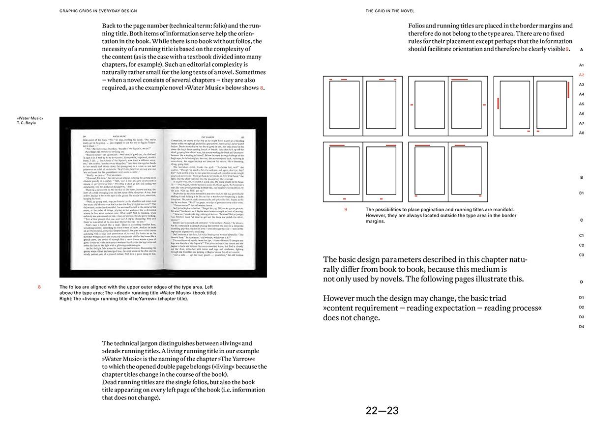Slanted_Blog_publication_Structuring-Design_04