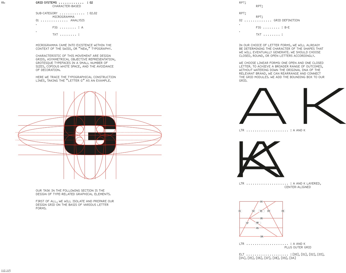 Analog Algorithm—Source-Related Grid Systems