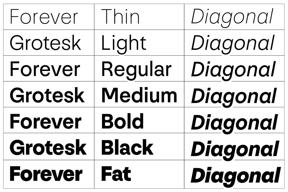 Forever-Grotesk-Typeface-of-the-Month_Images_1200px5_2