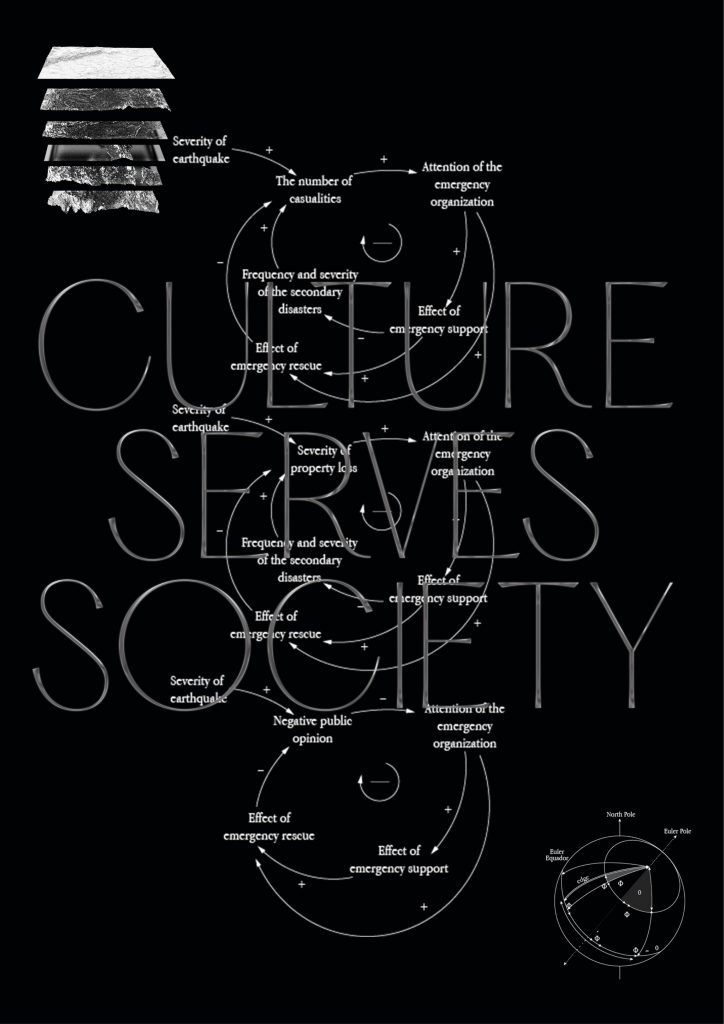 Society Serves Culture