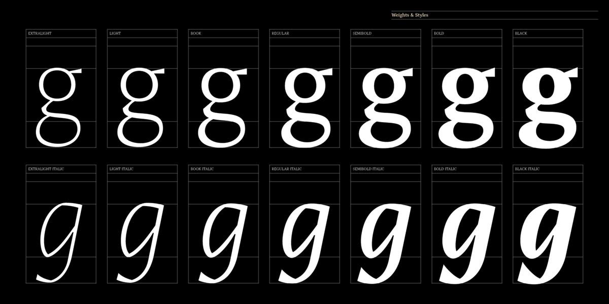 Slanted-i-love-typography_02