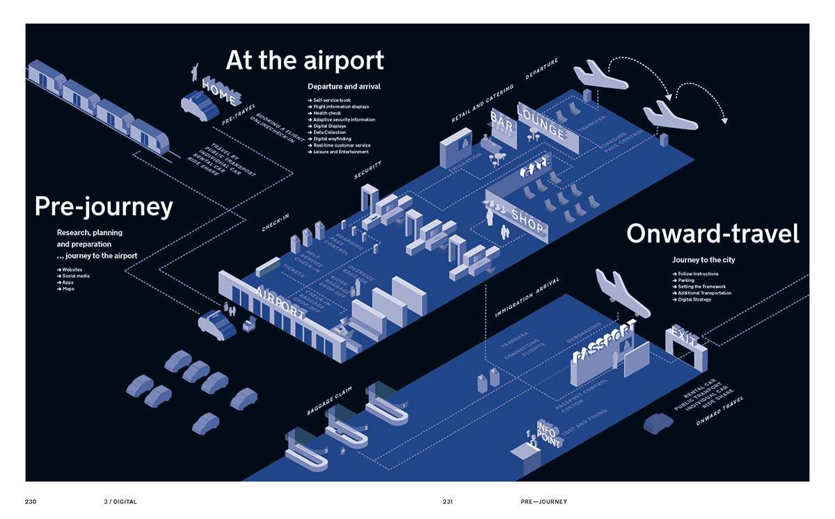 MON_600_Airport-Wayfinding-8