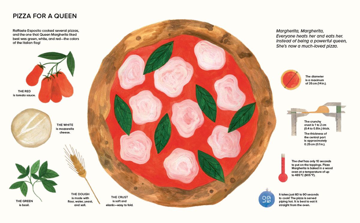 p.11-12_WelovePizza_KleineGestalten2021