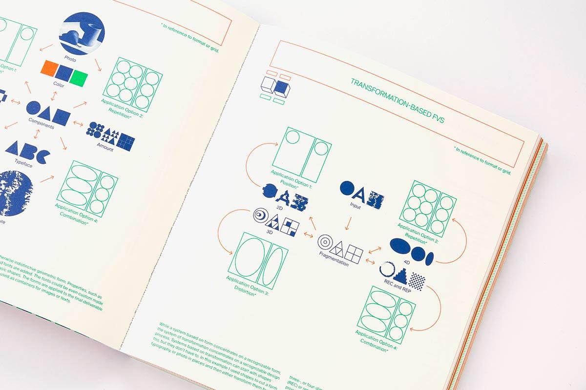 Slanted-Publishers-Flexible-Visual-Systems_07